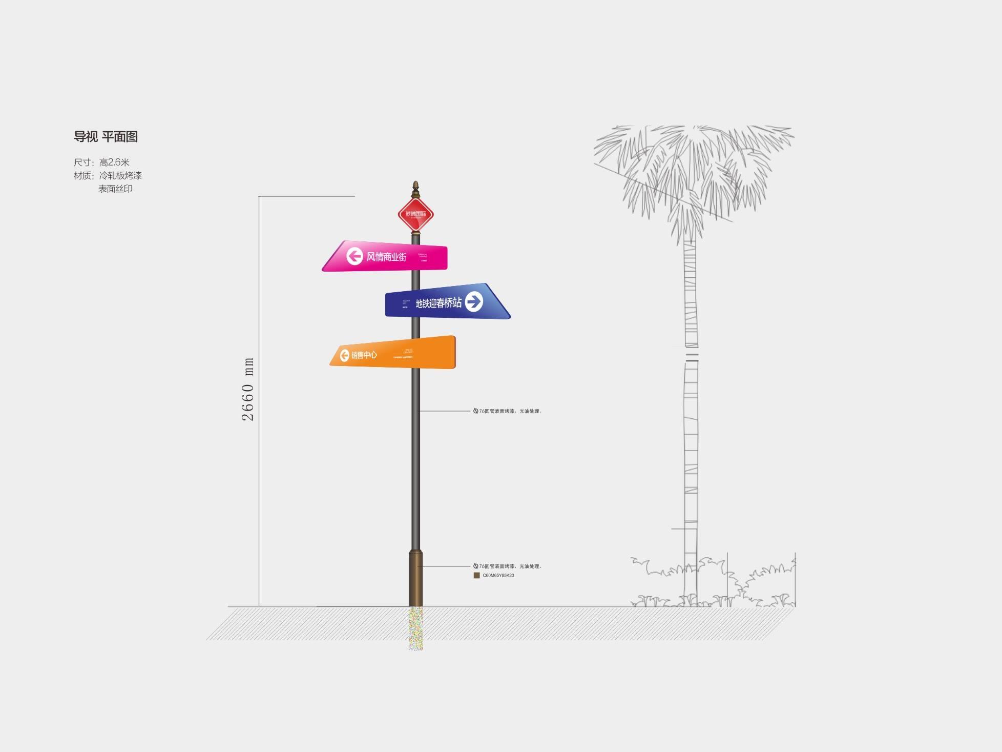 欧式路牌导视 欧式 路牌导视 指示牌 导视牌 街道指示 街道导视 灯柱 矢量导视牌 矢量指示牌 商业导视