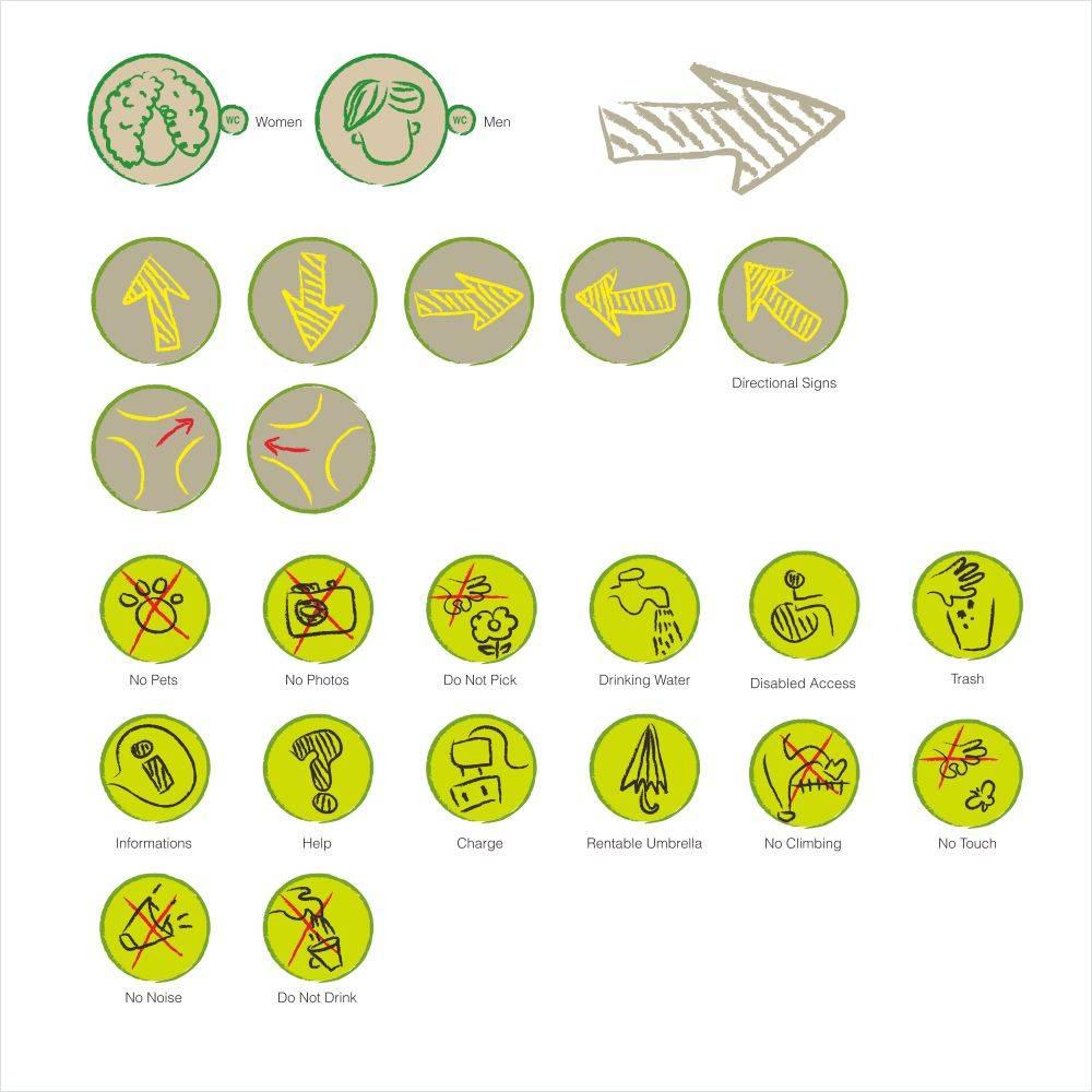 导视 标识 指示 图标 花园 园丁 植物 提示 创意