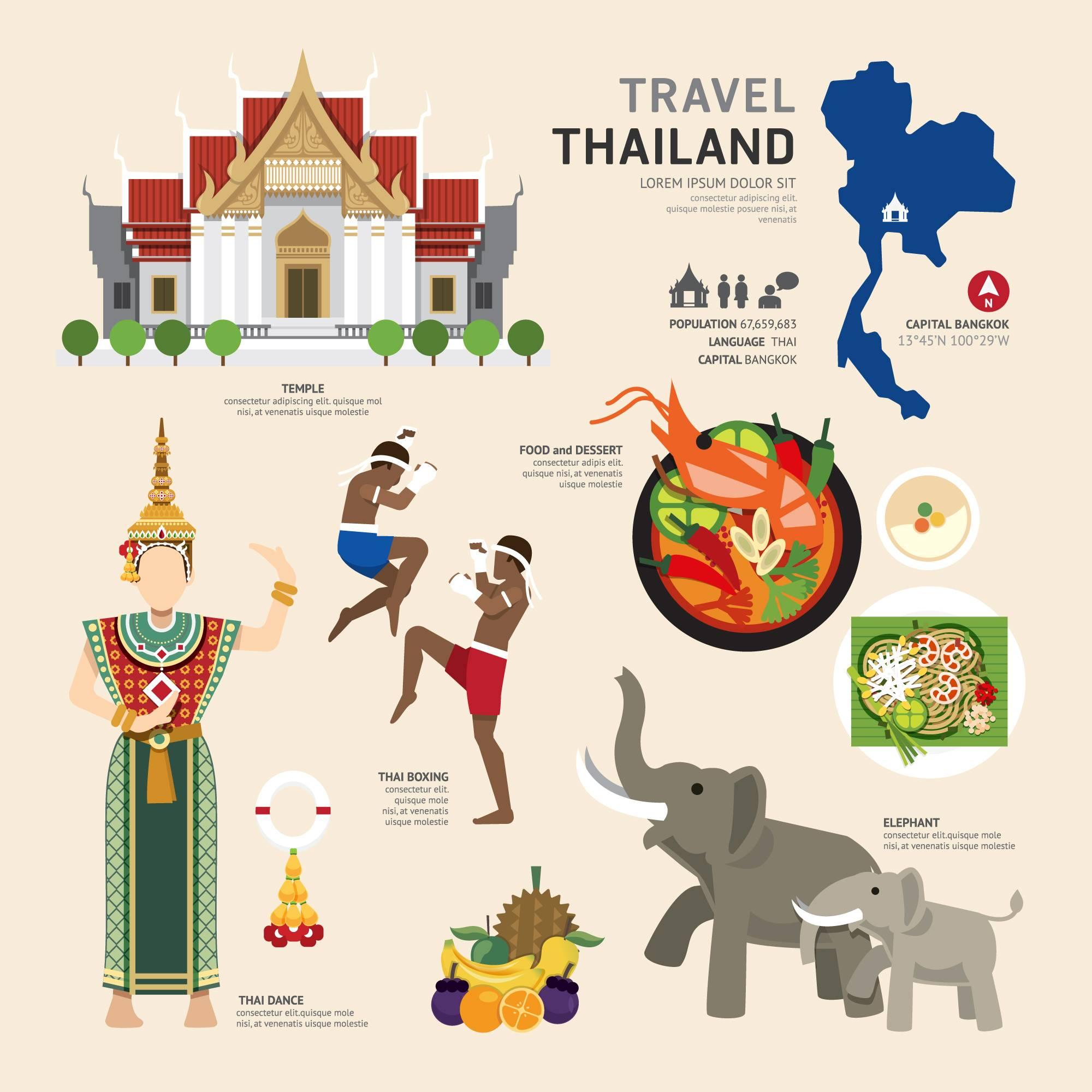 泰国旅游扁平化lowpoly创意设计