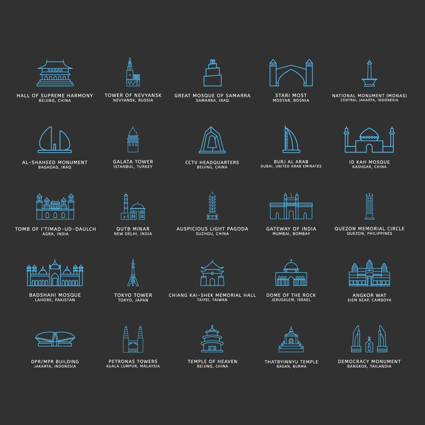 全世界地标建筑轮廓图创意设计集合