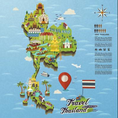 扁平化泰国旅游攻略