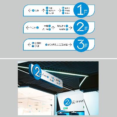 商场导视牌设计