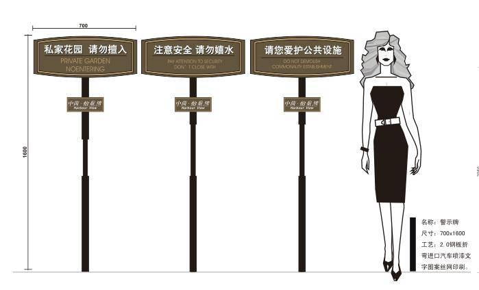 铭水湾小区导视系统中稿部分