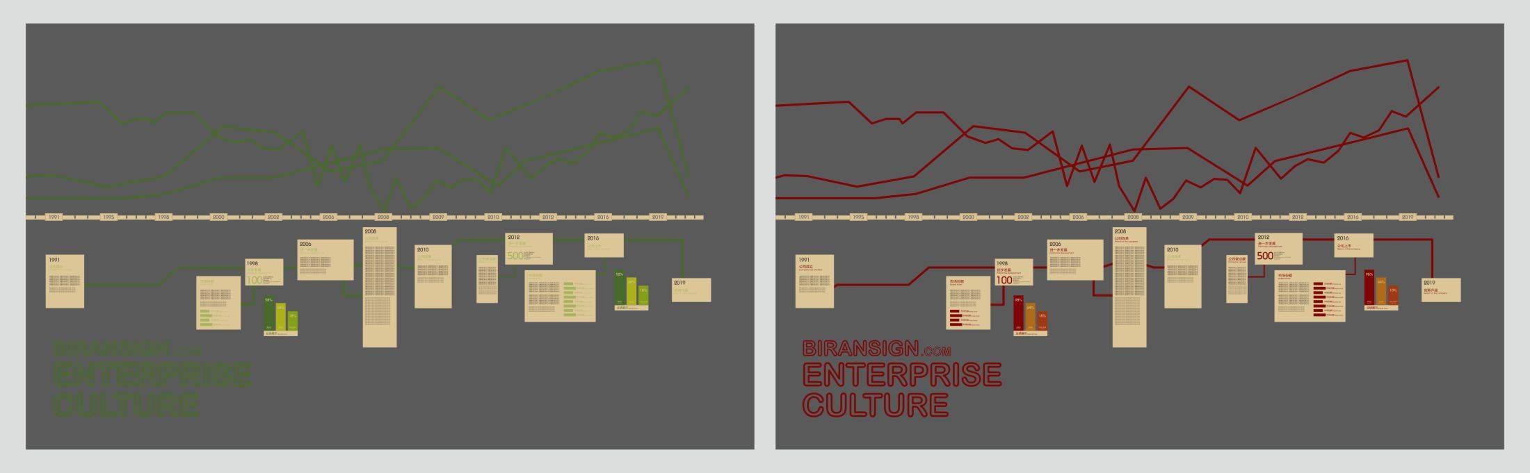 金融中心创意企业文化墙设计概念方案模板