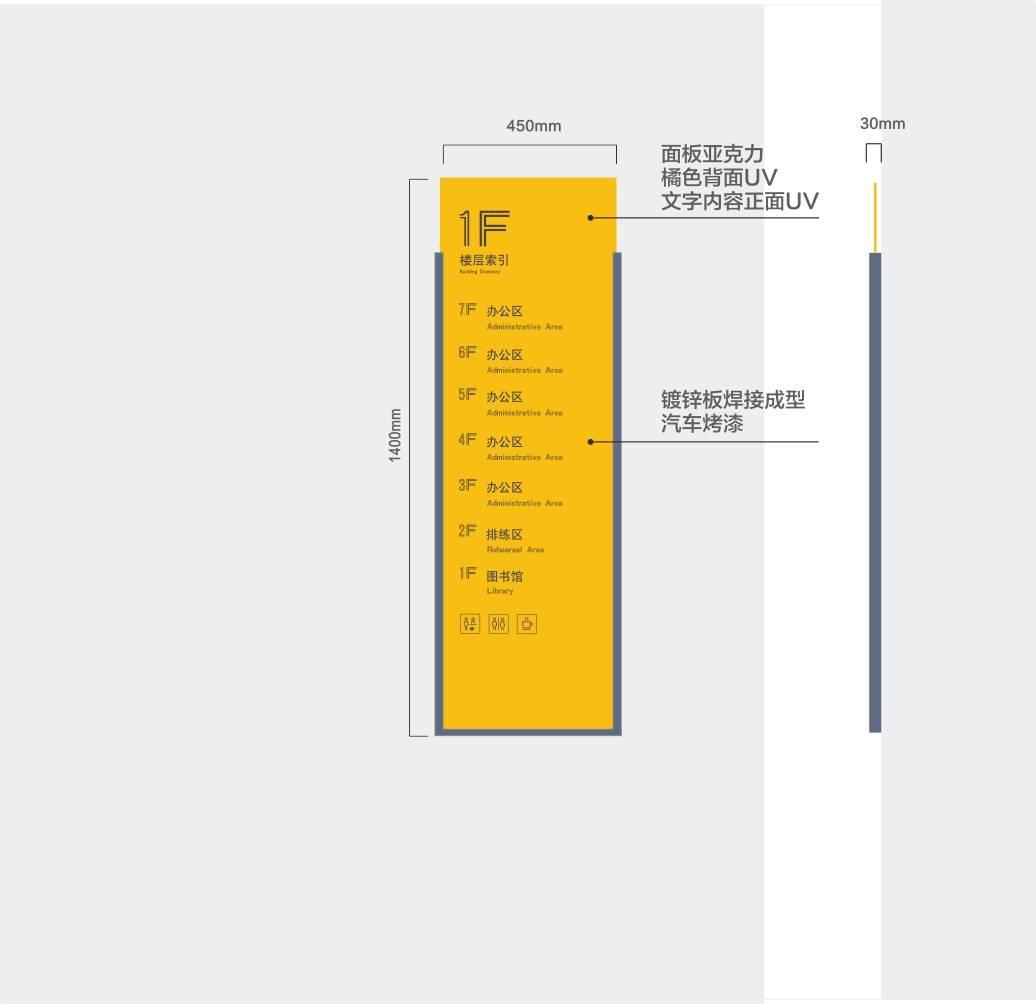 电梯厅信息标识